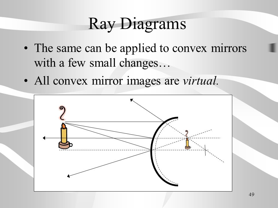Ray Diagrams The same can be applied to convex mirrors with a few small changes… All convex mirror images are virtual.