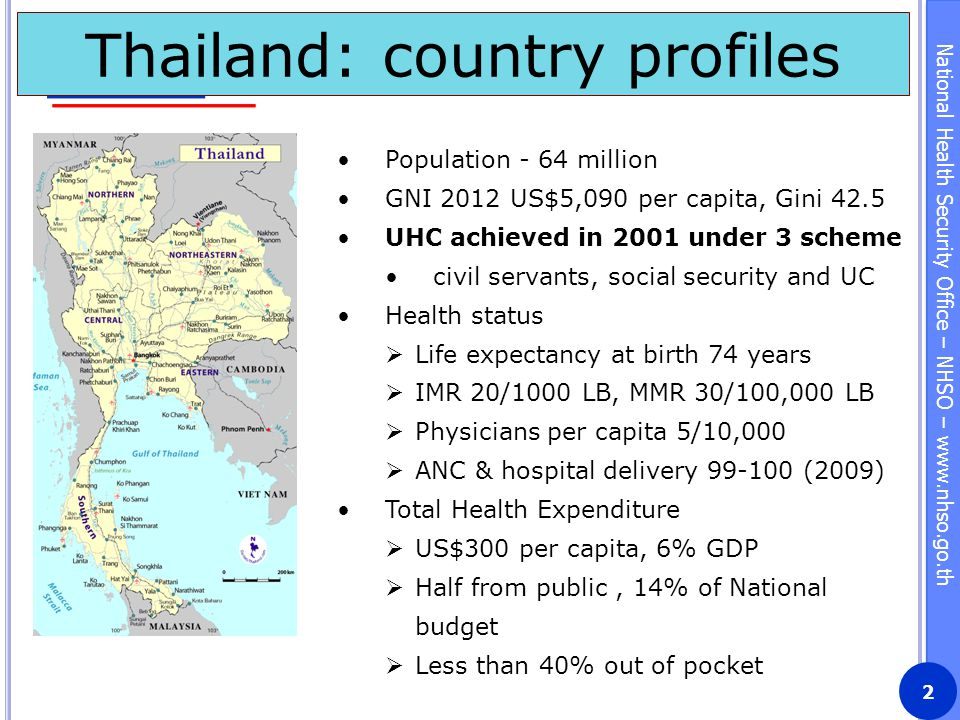 Thailand: country profiles