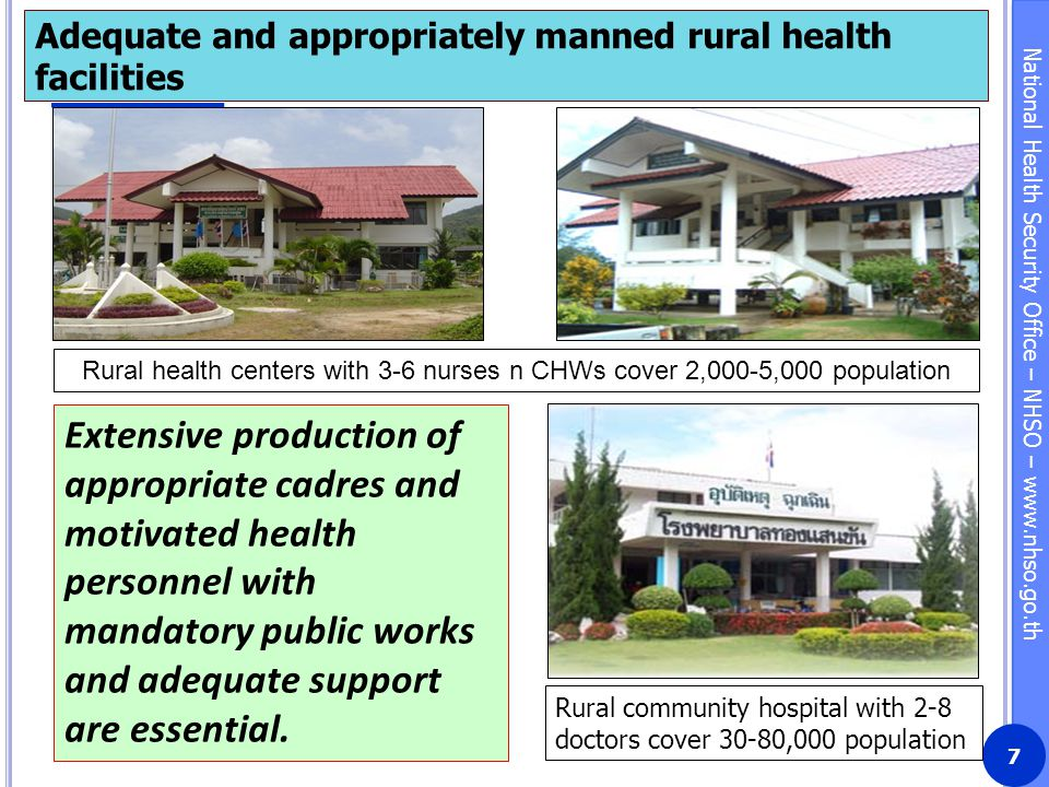 Adequate and appropriately manned rural health facilities