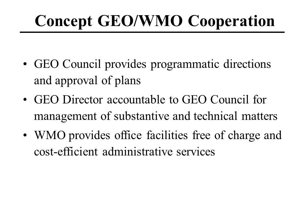 Concept GEO/WMO Cooperation