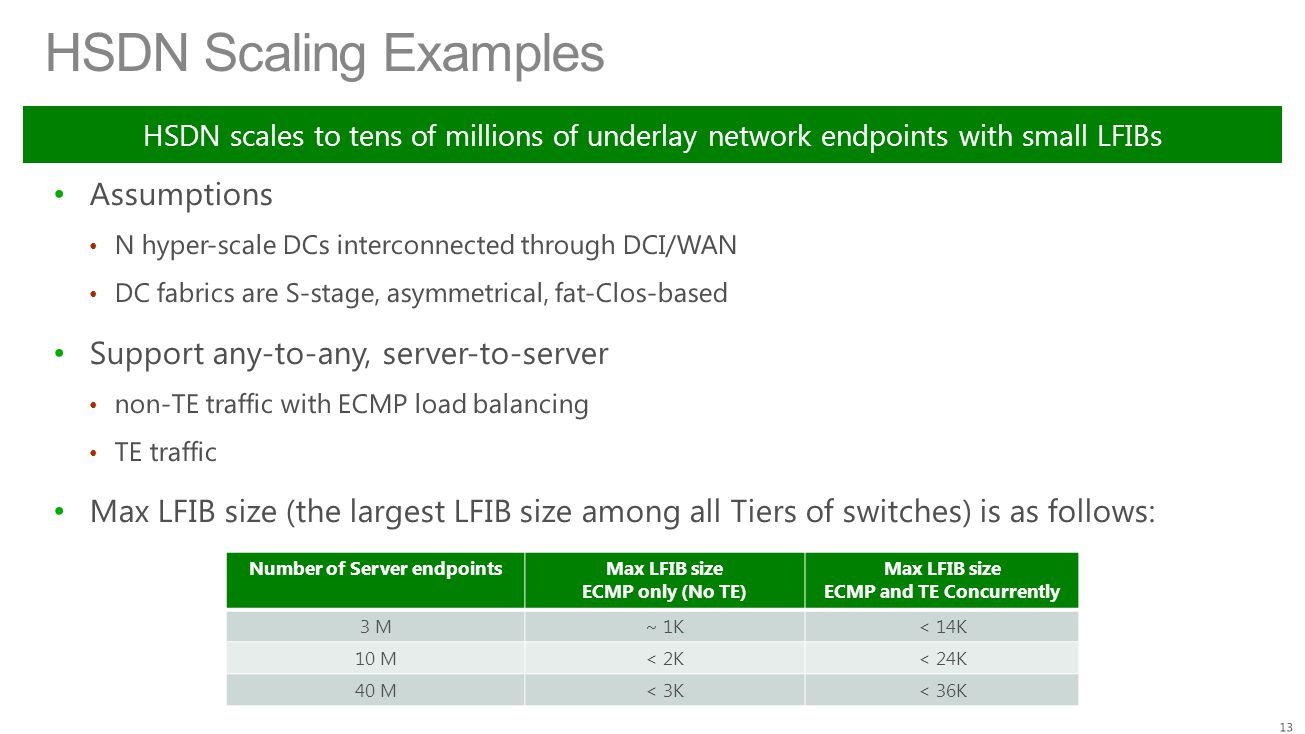 Number of Server endpoints ECMP and TE Concurrently