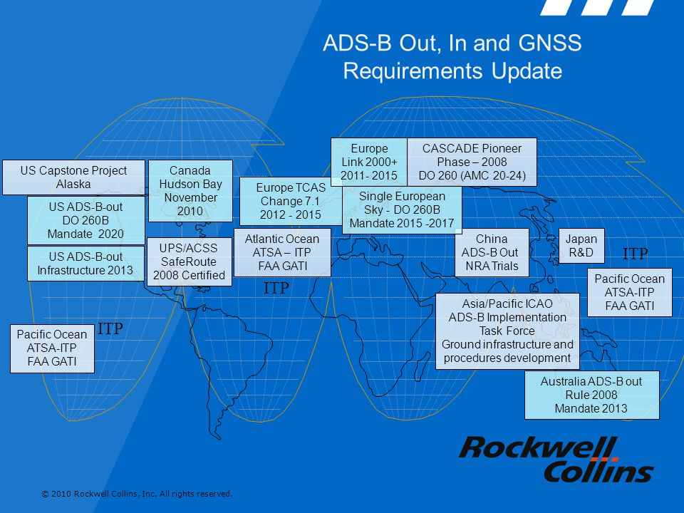 ADS-B Out, In and GNSS Requirements Update