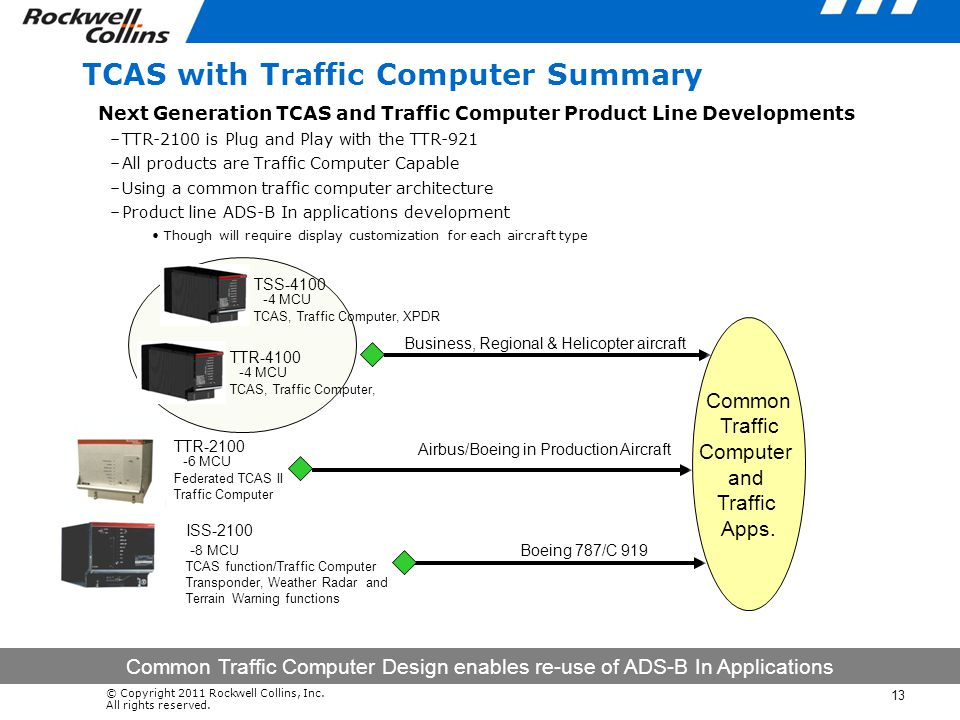 TCAS with Traffic Computer Summary
