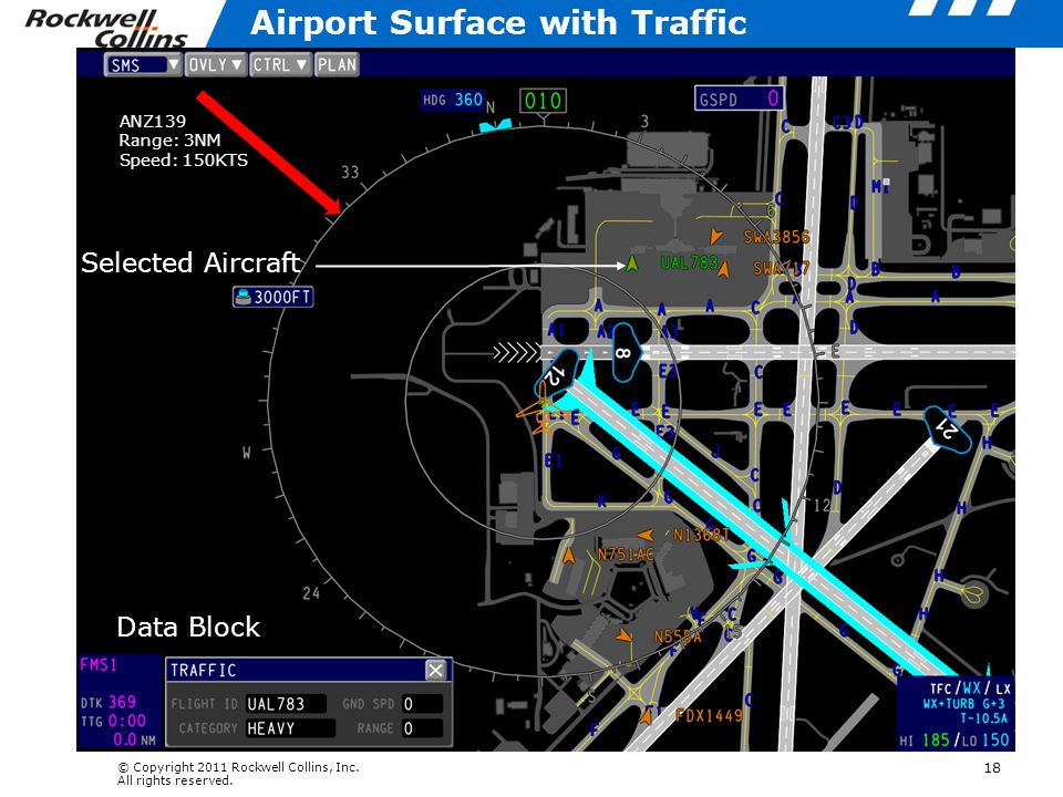 Airport Surface with Traffic