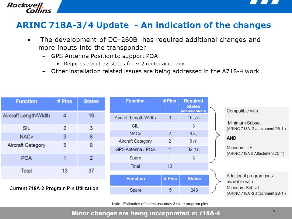 ARINC 718A-3/4 Update - An indication of the changes
