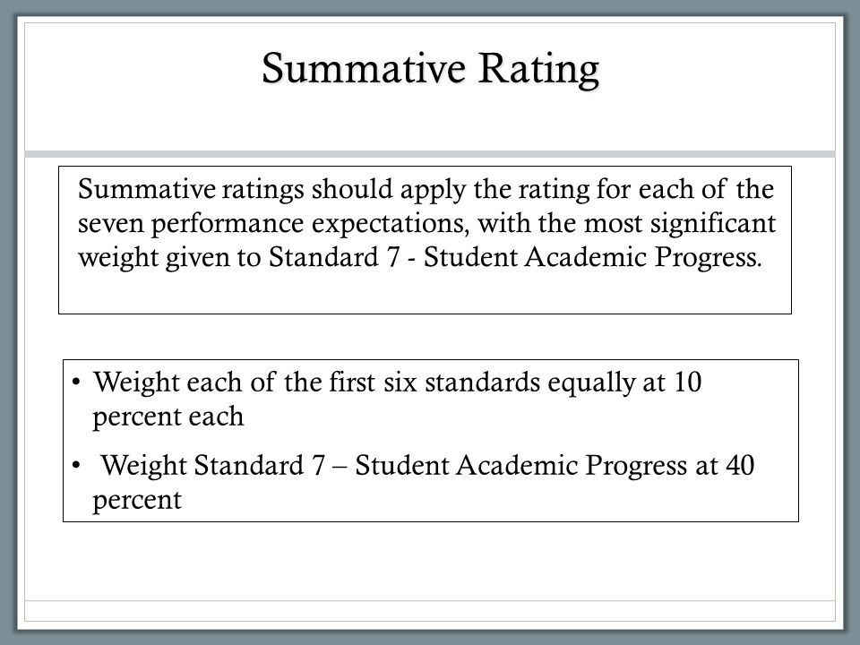 Summative Rating