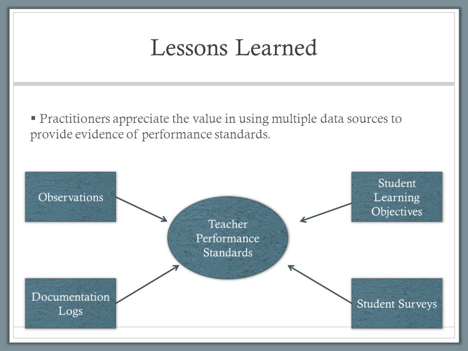 Lessons Learned Practitioners appreciate the value in using multiple data sources to provide evidence of performance standards.