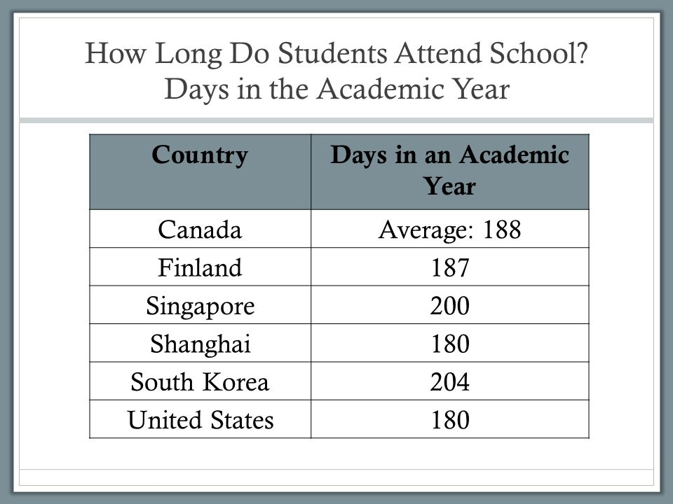 How Long Do Students Attend School Days in the Academic Year