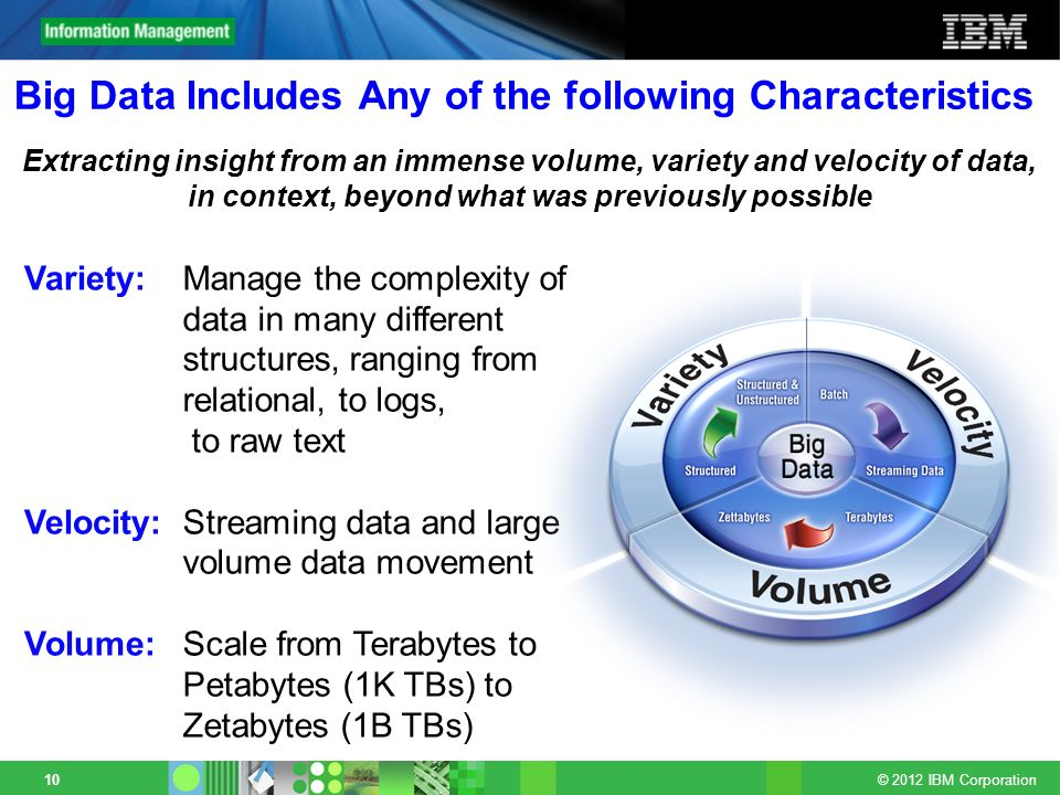 Big Data Includes Any of the following Characteristics