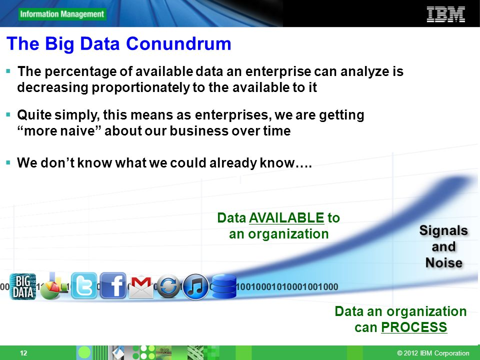 Data AVAILABLE to an organization Data an organization can PROCESS