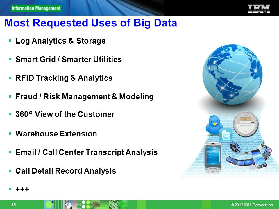 Most Requested Uses of Big Data