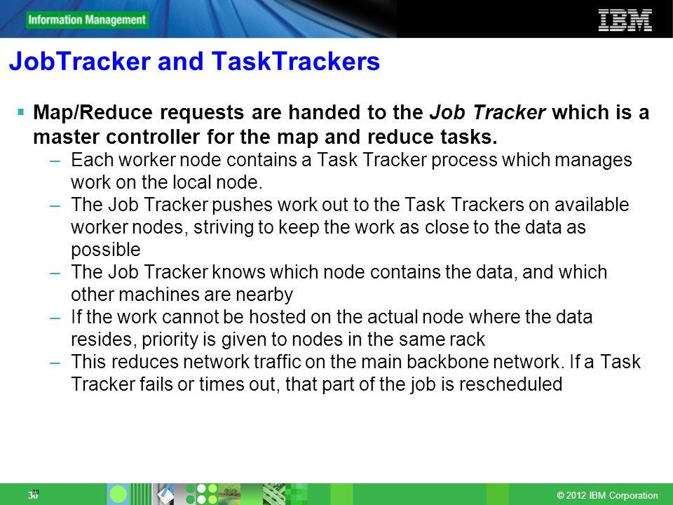 JobTracker and TaskTrackers
