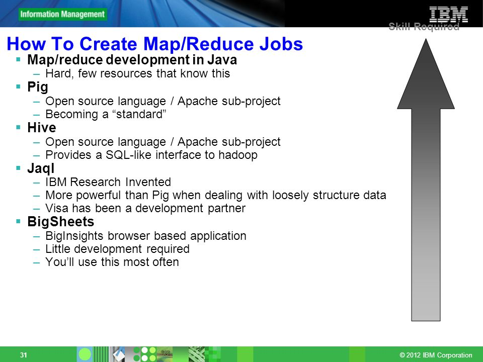 How To Create Map/Reduce Jobs