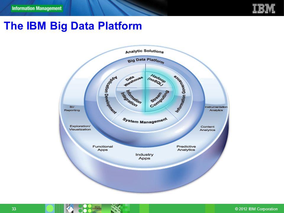 The IBM Big Data Platform