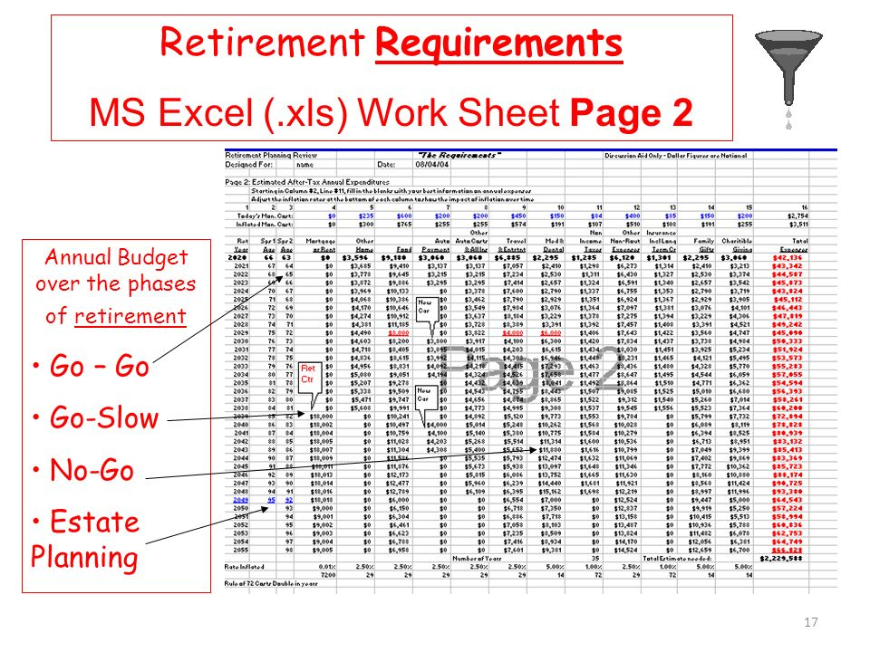 Retirement Requirements MS Excel (.xls) Work Sheet Page 2