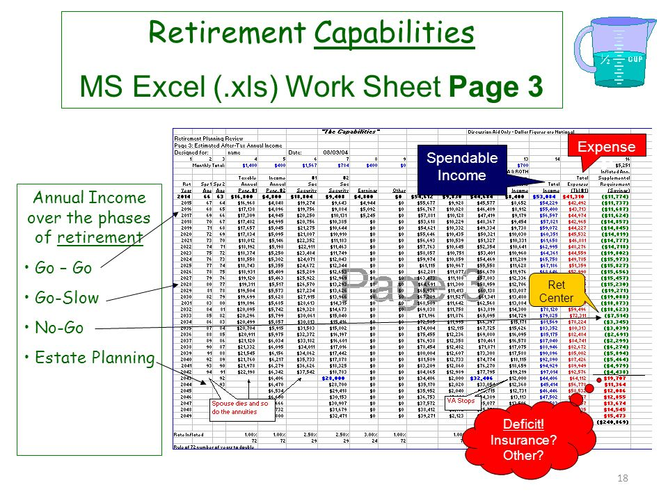 Retirement Capabilities MS Excel (.xls) Work Sheet Page 3