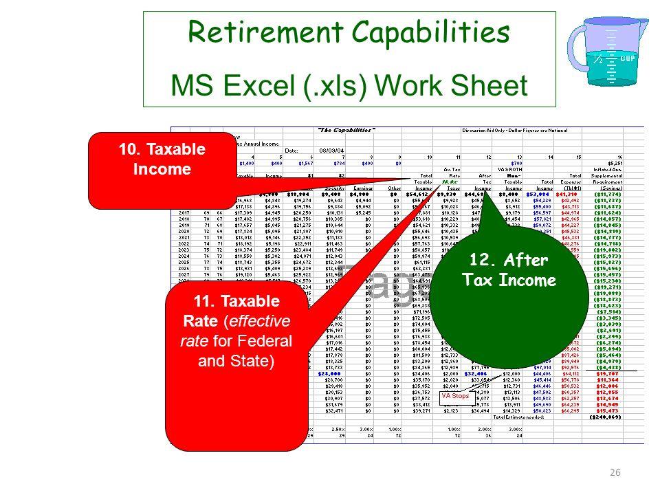 Retirement Capabilities MS Excel (.xls) Work Sheet