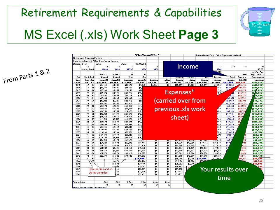 Retirement expenses worksheet excel