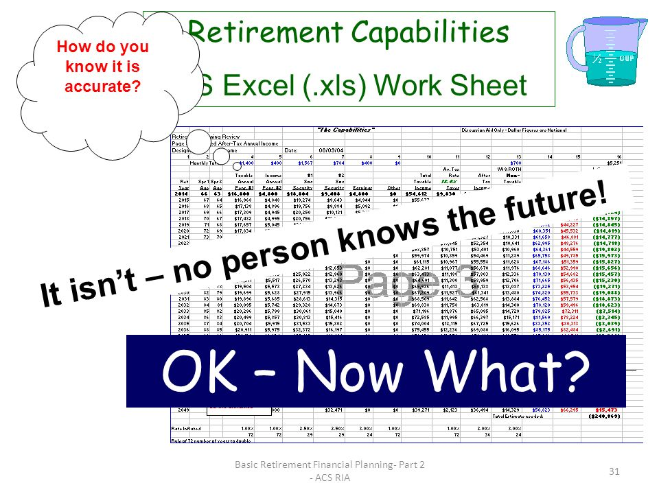 How do you know it is accurate It isn't – no person knows the future!