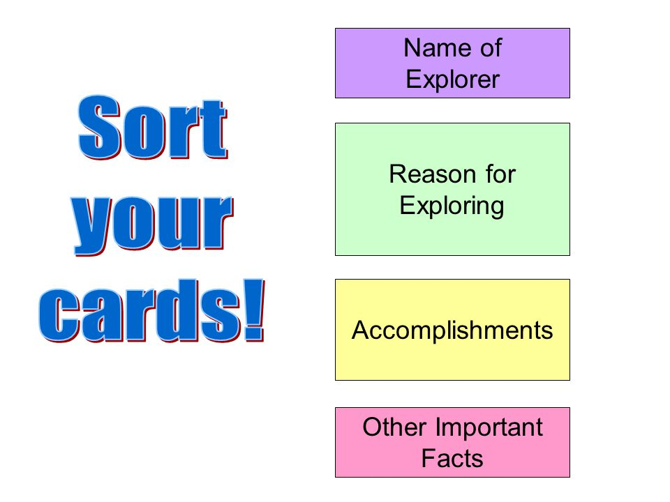 Sort your cards! Name of Explorer Reason for Exploring Accomplishments