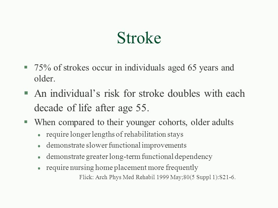 Stroke 75% of strokes occur in individuals aged 65 years and older. An individual's risk for stroke doubles with each decade of life after age 55.