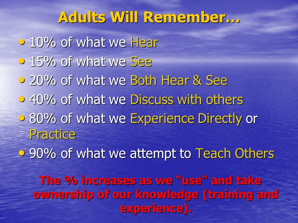 Adults Will Remember… 10% of what we Hear 15% of what we See