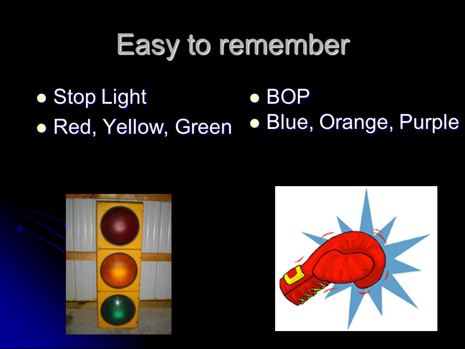 Easy to remember Stop Light Red, Yellow, Green BOP