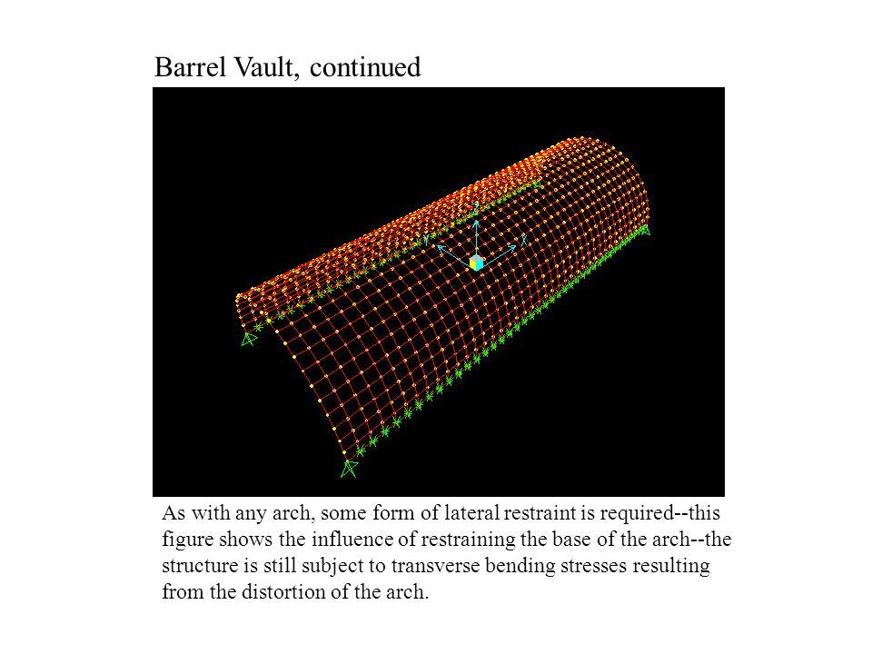 Barrel Vault, continued