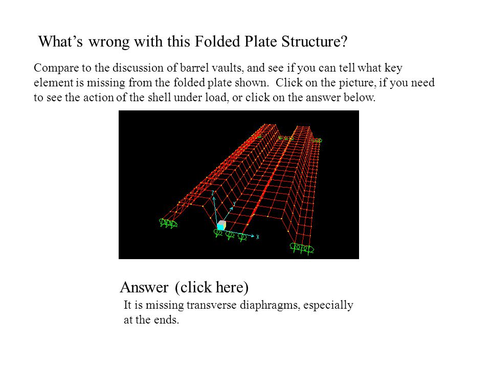What's wrong with this Folded Plate Structure