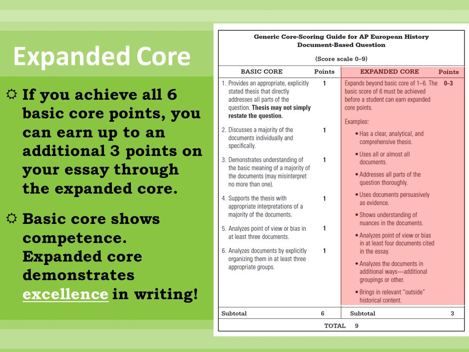 Expanded Core If you achieve all 6 basic core points, you can earn up to an additional 3 points on your essay through the expanded core.