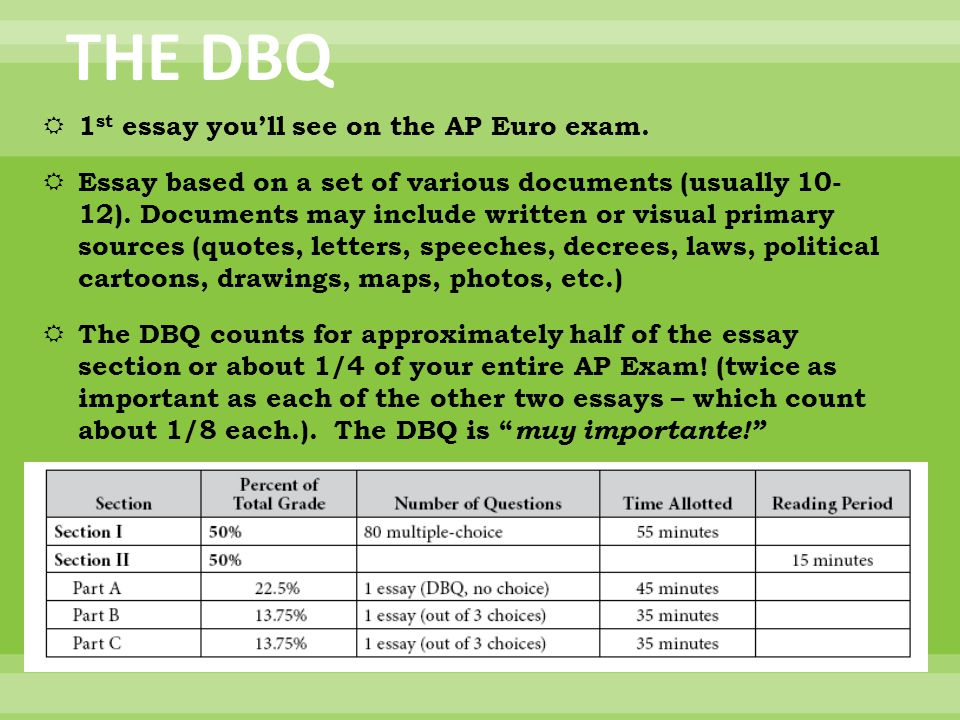 omg ap euro is like my fav class ever ppt  the dbq 1st essay you ll see on the ap euro exam