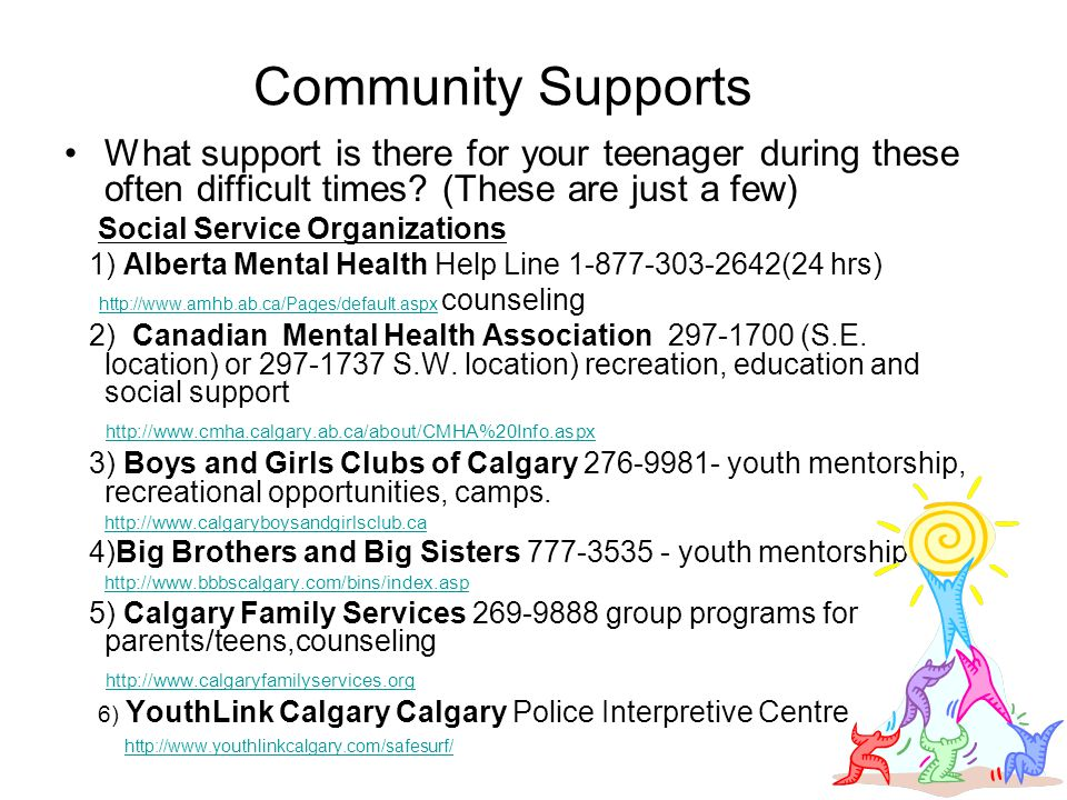 Community Supports What support is there for your teenager during these often difficult times (These are just a few)