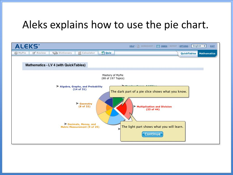 Aleks explains how to use the pie chart.