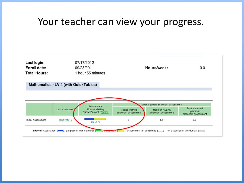 Your teacher can view your progress.