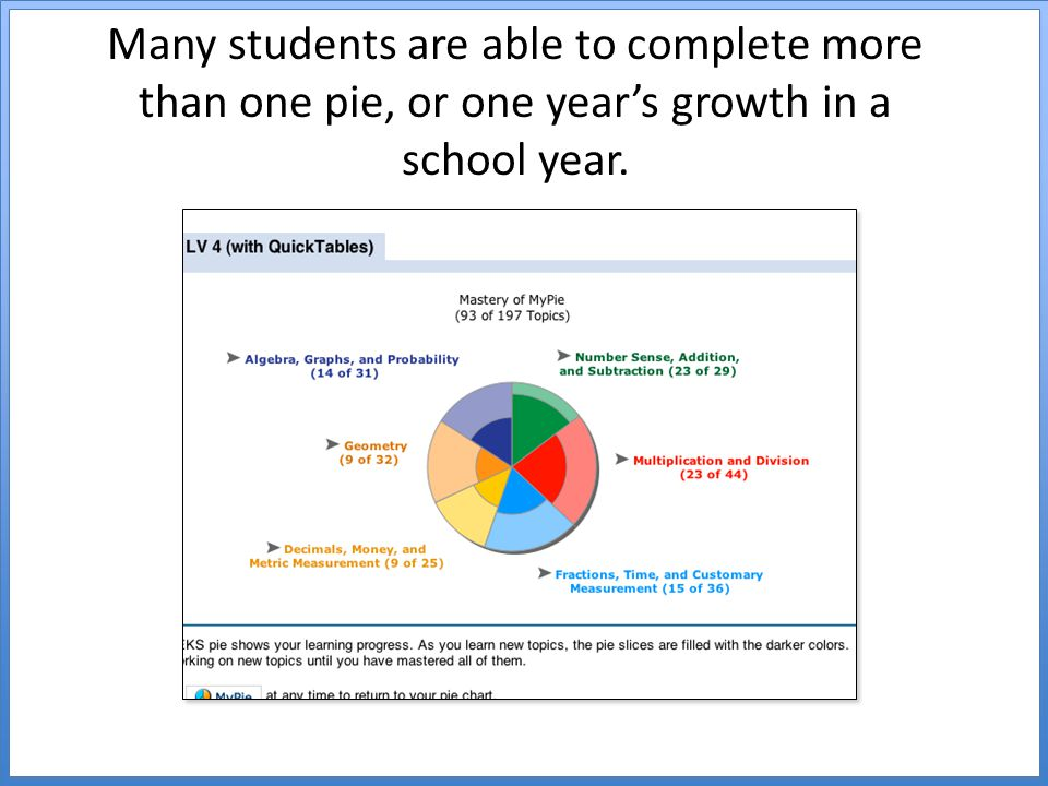 Many students are able to complete more than one pie, or one year's growth in a school year.