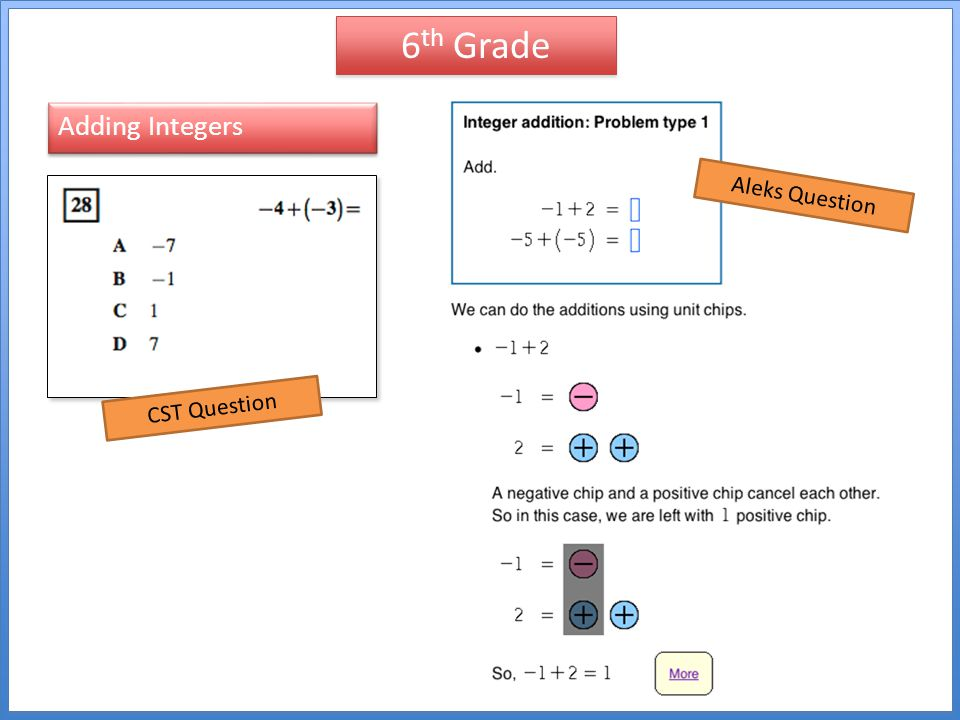 6th Grade Adding Integers Aleks Question CST Question