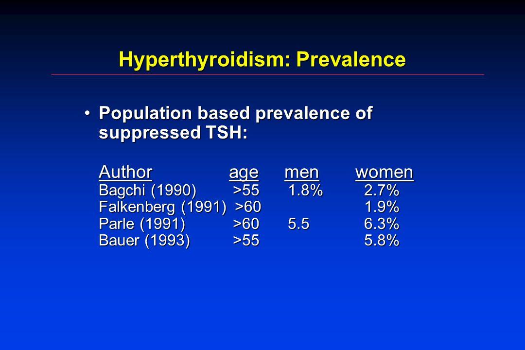 Hyperthyroidism: Prevalence