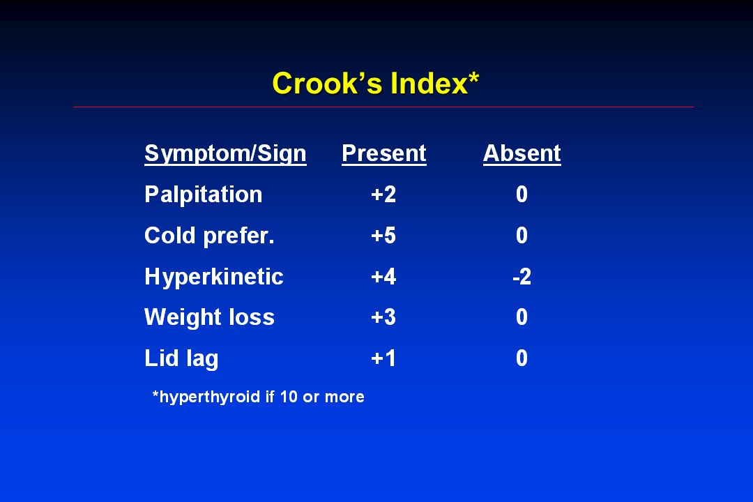 Crook's Index*