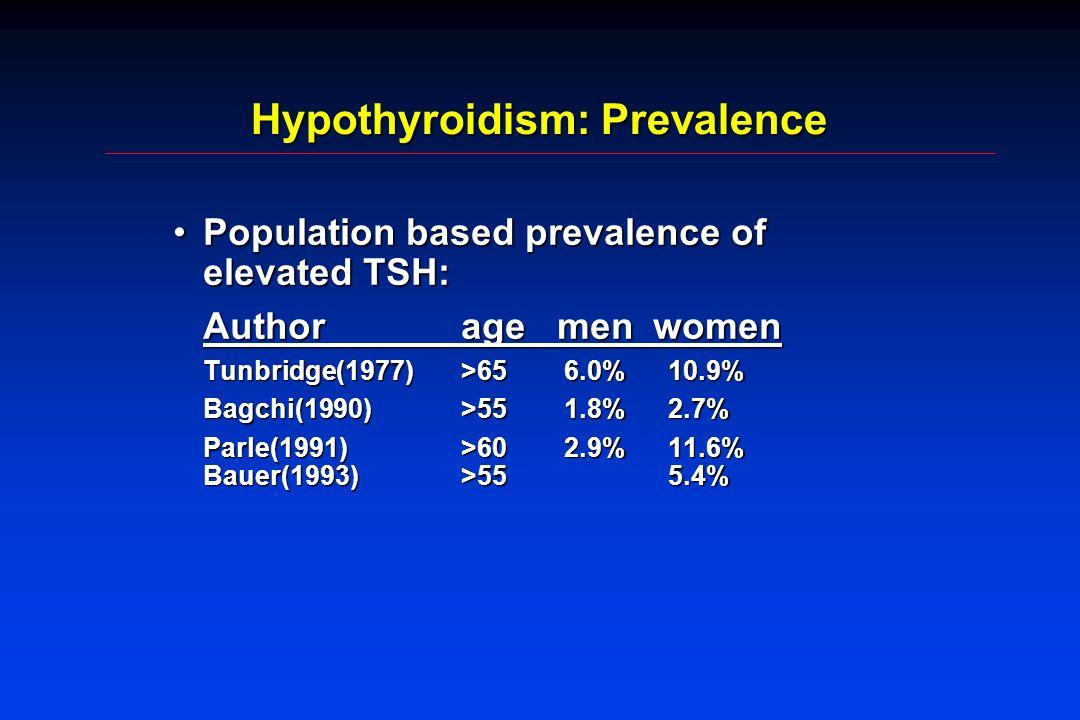 Hypothyroidism: Prevalence