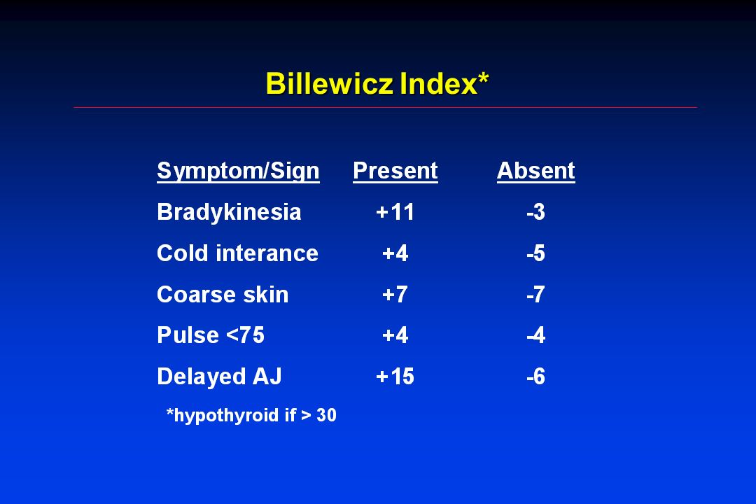 Billewicz Index*