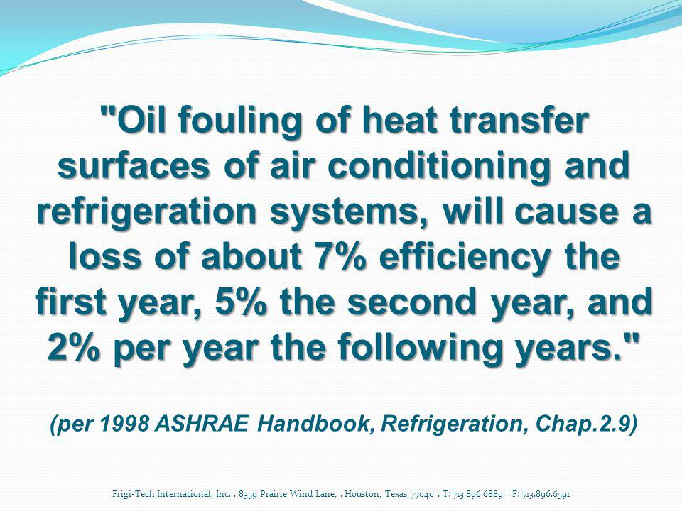 Oil fouling of heat transfer surfaces of air conditioning and refrigeration systems, will cause a loss of about 7% efficiency the first year, 5% the second year, and 2% per year the following years. (per 1998 ASHRAE Handbook, Refrigeration, Chap.2.9)