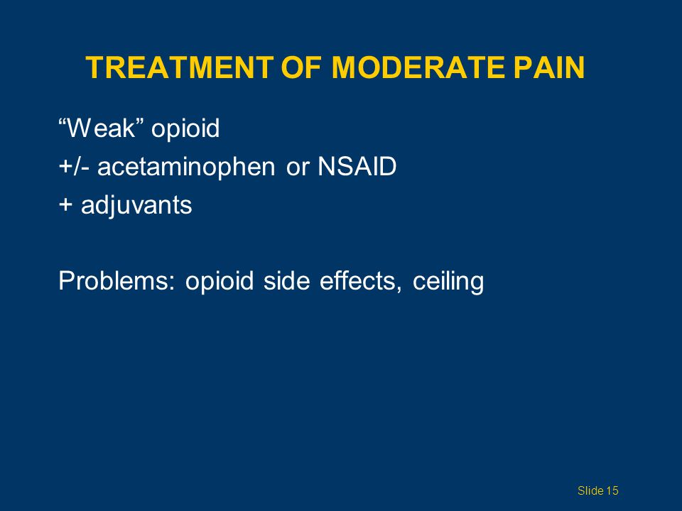 Treatment of Moderate Pain