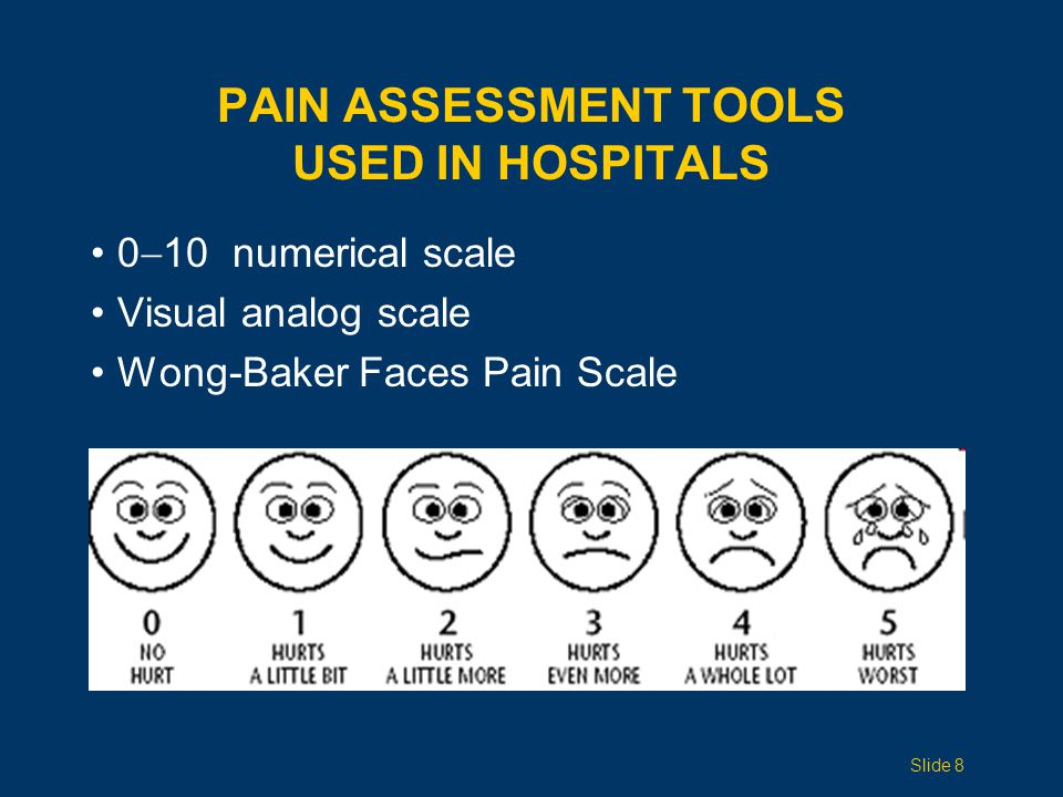 Pain Assessment Tools used in HospitalS