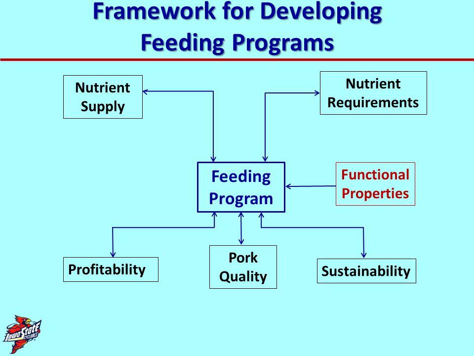 Framework for Developing Feeding Programs