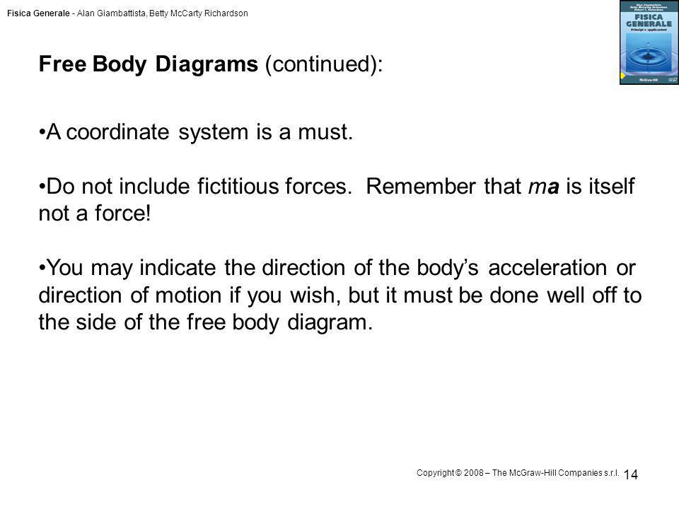 Free Body Diagrams (continued):