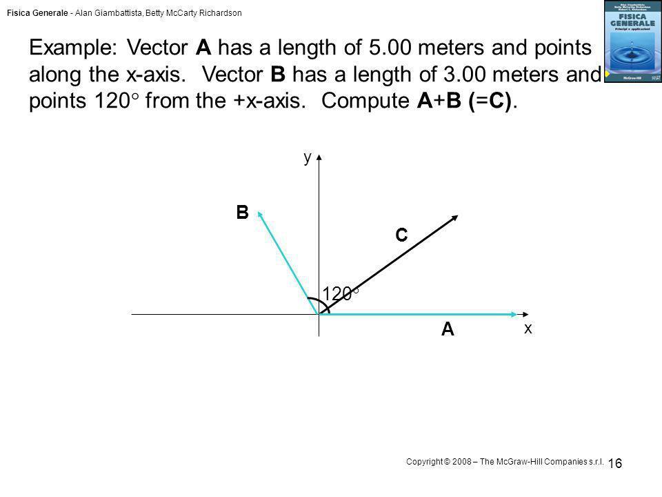 Example: Vector A has a length of 5