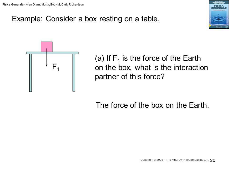 Example: Consider a box resting on a table.