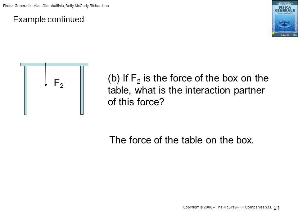 The force of the table on the box.
