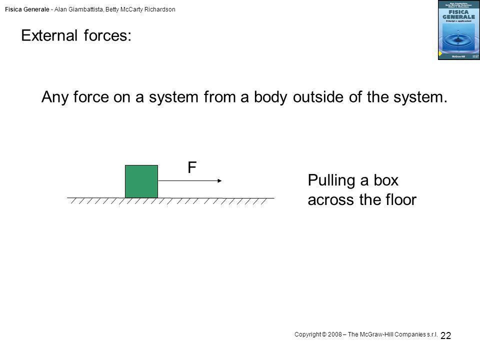 External forces: Any force on a system from a body outside of the system.