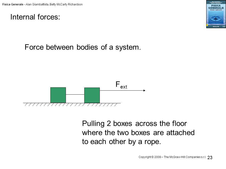 Internal forces: Force between bodies of a system.